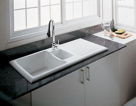 How to install undermount sink