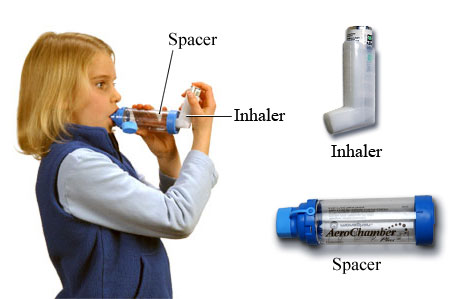 asthma inhalers without steroids