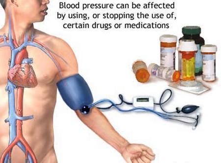 Treat Hypoglycemia