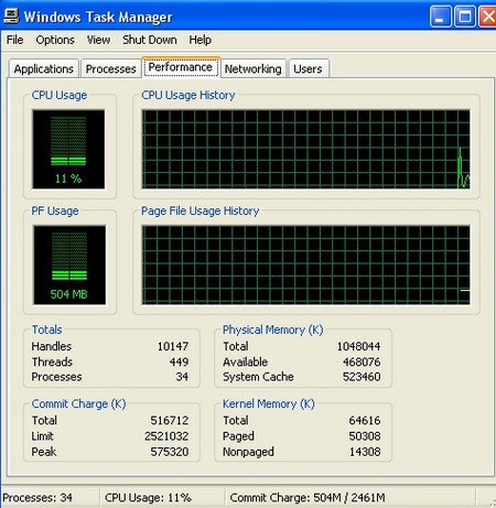 How to Free up Memory Space on a Computer RAM Task Manager