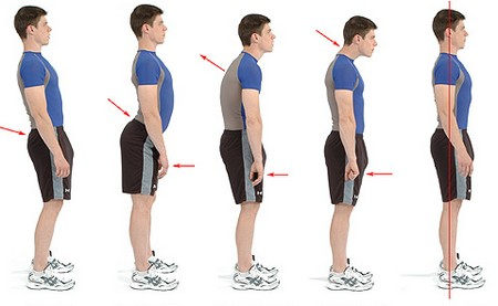 how to fix body alignment