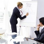 How to Draw Up an Employee Specification