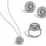 How to Find out the Authenticity of Your Silver jewelry
