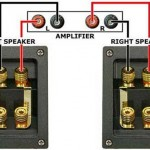 How to Wire Speakers