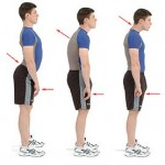 How to Correct Posture